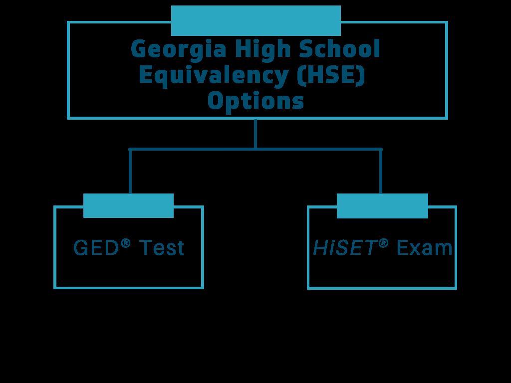 HSE Options